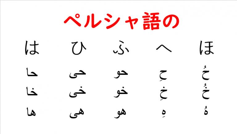 ペルシャ語のは行
