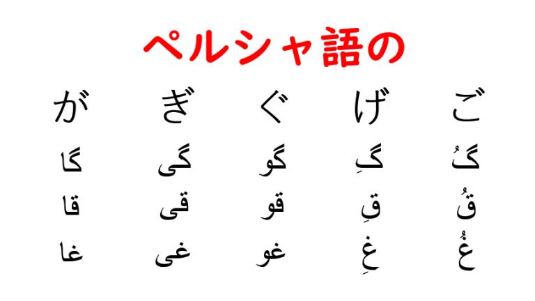 ペルシャ語のが行
